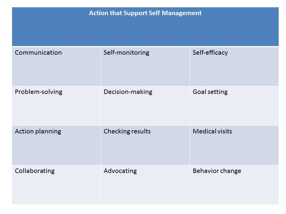 The Art of Self-Management: What is it and Why you need it